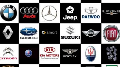 Automotive Industry Companies