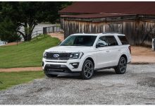 ford expedition 2020