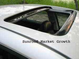 sunroof-market